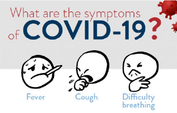 Allergy care does not stop with COVID-19